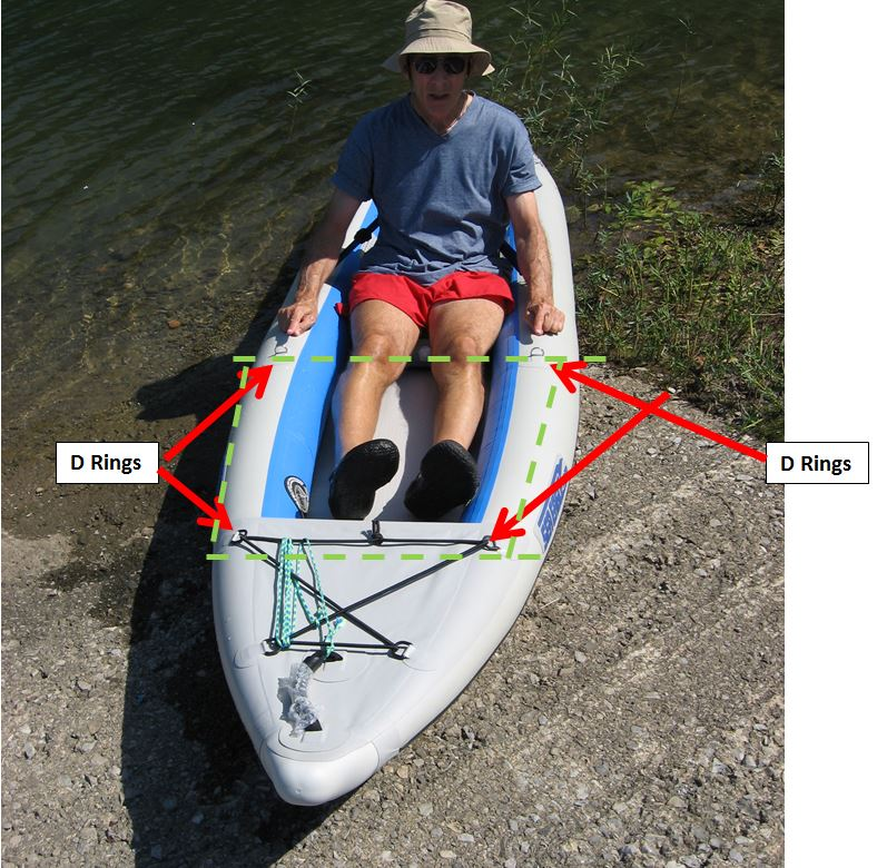 Kayak covering design